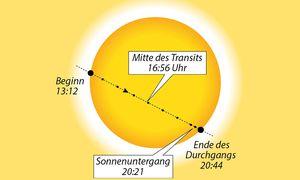 Merkurtransit am 9. Mai / Bild: (c) APA
