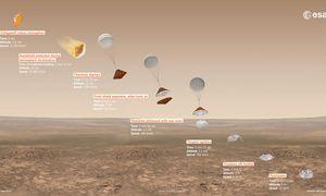 So sähe die geplante Landung aus. / Bild: (c) ESA