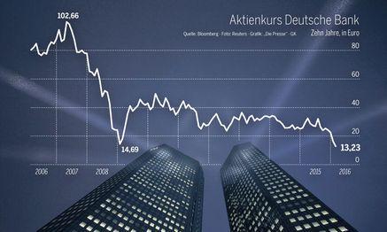 Aktienkurs deutsche Bank / Bild: (C) Reuters/ DiePresse
