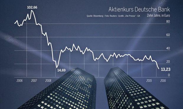 Siemens Healthineers Aktie: WKN SHL - ISIN DESHL - Aktueller Aktienkurs, Charts, Nachrichten und Termine zu Siemens Healthineers.